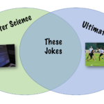 ven diagram: cs, frisbee, these jokes